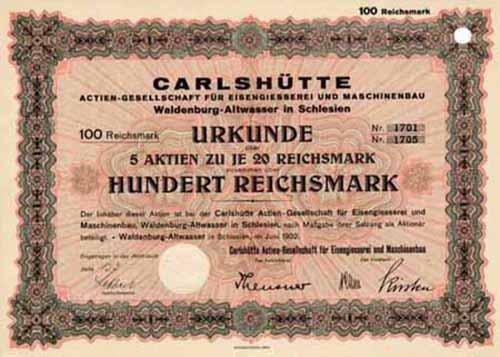 Carlshütte AG für Eisengiesserei und Maschinenbau