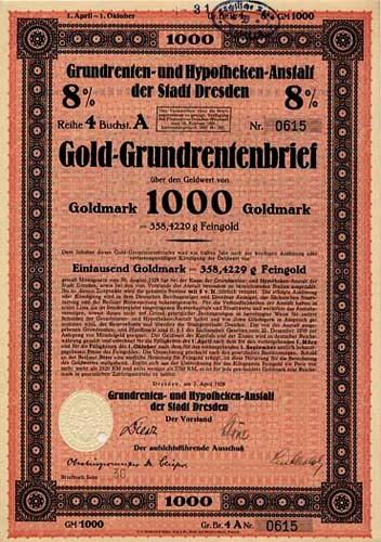Grundrenten- und Hypotheken-Anstalt der Stadt Dresden