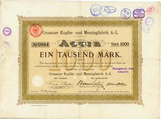 Crusauer Kupfer- und Messingfabrik AG
