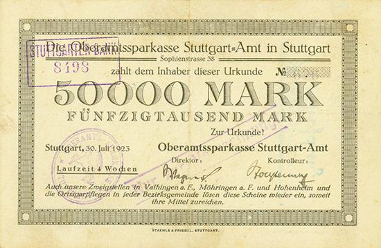 Oberamtssparkasse Stuttgart-Amt