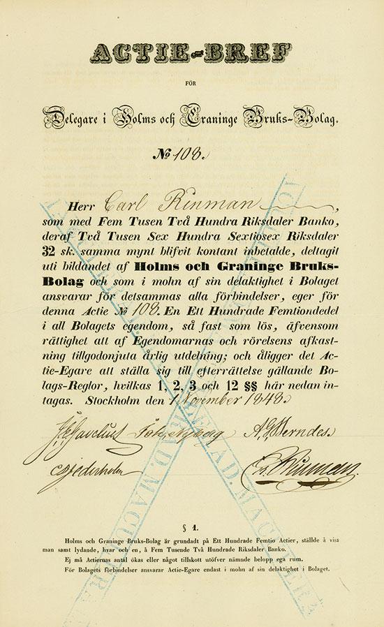 Holms och Graninge Bruks-Bolag