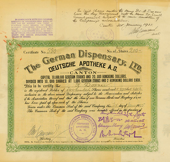 German Dispensary, Ltd. / Deutsche Apotheke A.G.