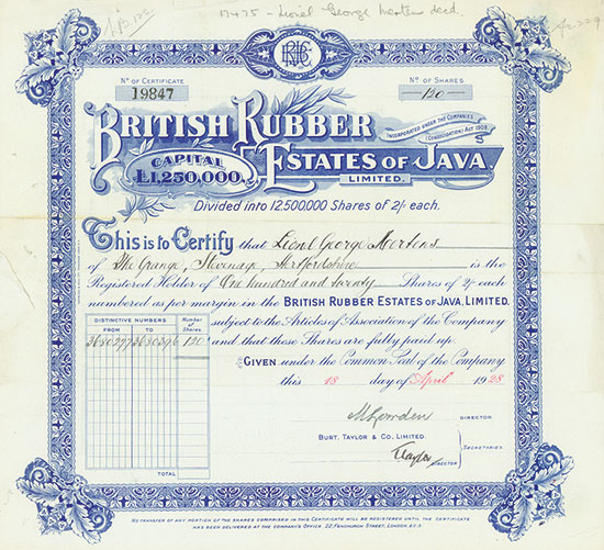 British Rubber Estates of Java, Limited