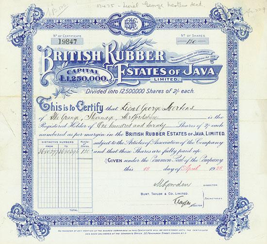 British Rubber Estates of Java, Limited