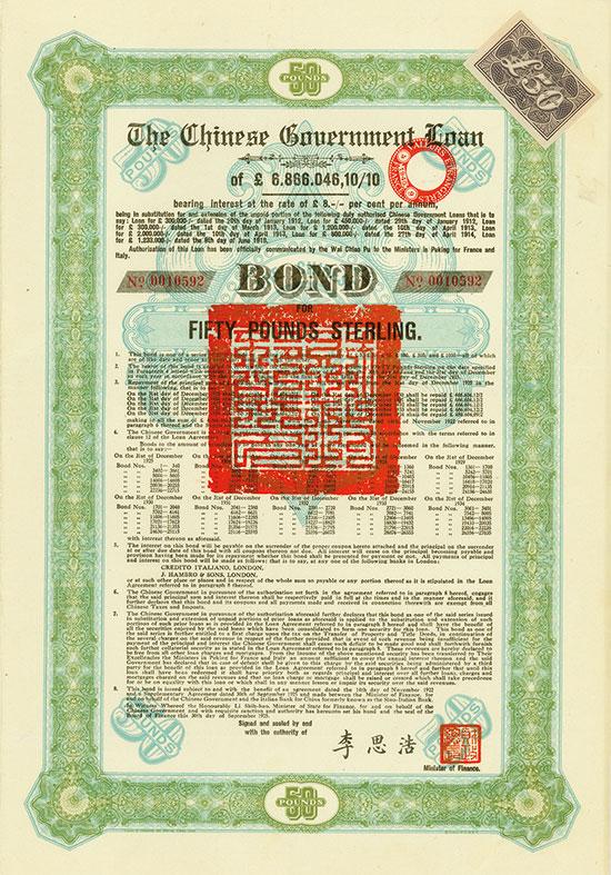 Chinese Government (Skoda Loan II, Kuhlmann 702 E)