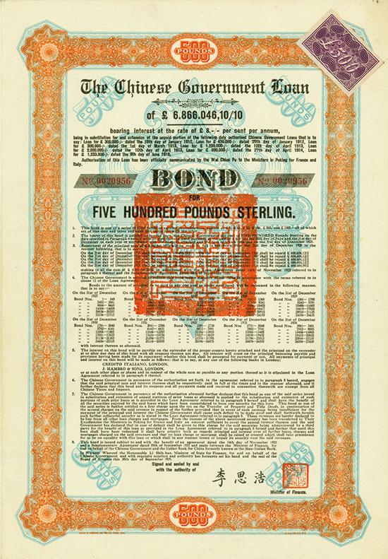 Chinese Government (Skoda Loan II, Kuhlmann 704 E)