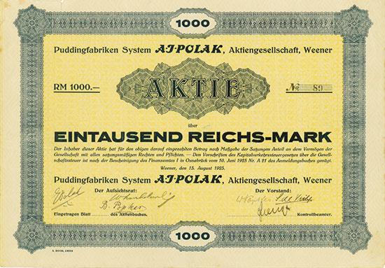 Puddingfabriken System A. J. Polak, AG