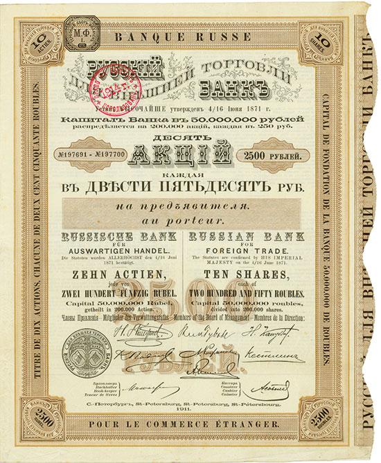 Russische Bank für auswärtigen Handel