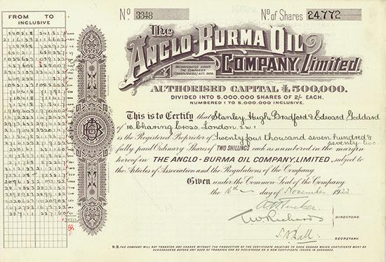 Anglo-Burma Oil Company, Limited