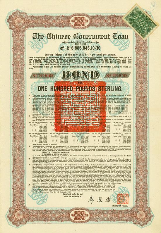 Chinese Government (Skoda Loan II, Kuhlmann 703 I)