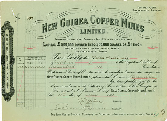 New Guinea Copper Mines Limited