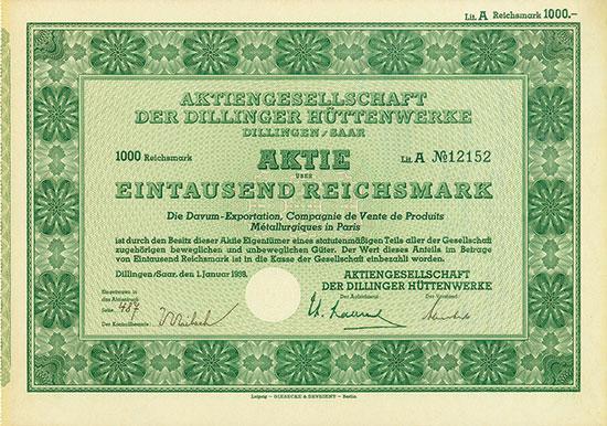 Aktiengesellschaft der Dillinger Hüttenwerke