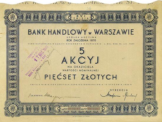 Bank Handlowy w Warszawie