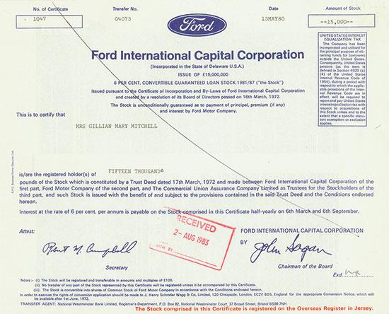 Ford International Capital Corporation