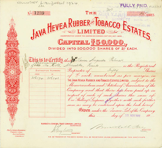 Java Hevea Rubber and Tobacco Estates Limited