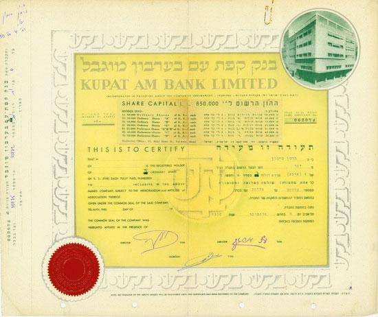 Kupat Am Bank Limited