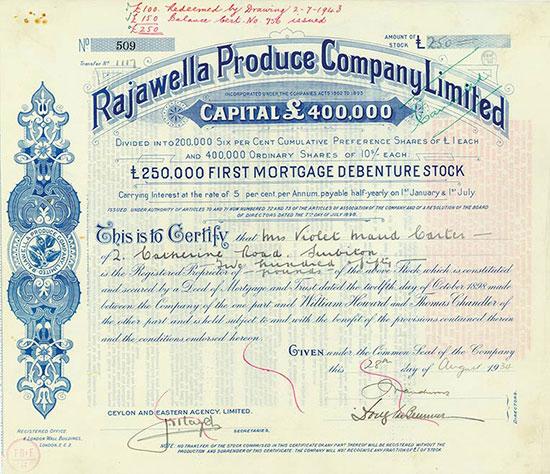 Rajawella Produce Company Limited