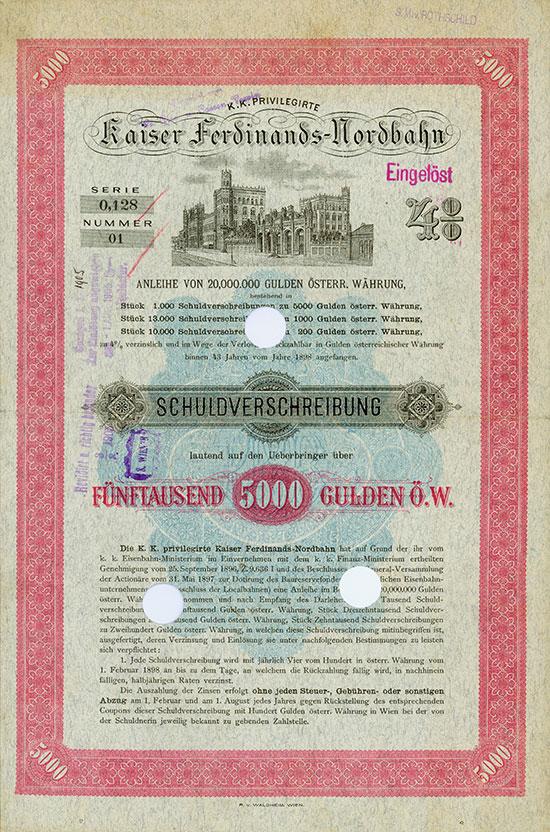 K. k. privilegirte Kaiser Ferdinands-Nordbahn