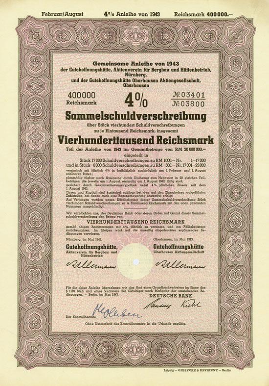 Gutehoffnungshütte, Aktienverein für Bergbau und Hüttenbetrieb - Gutehoffnungshütte Oberhausen AG
