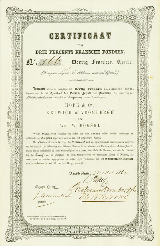Fransche Fondsen