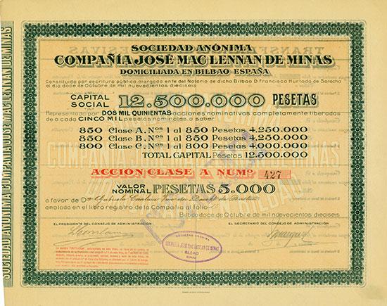 S.A. Compañia José Mac Lennan de Minas