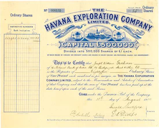 Havana Exploration Company Limited